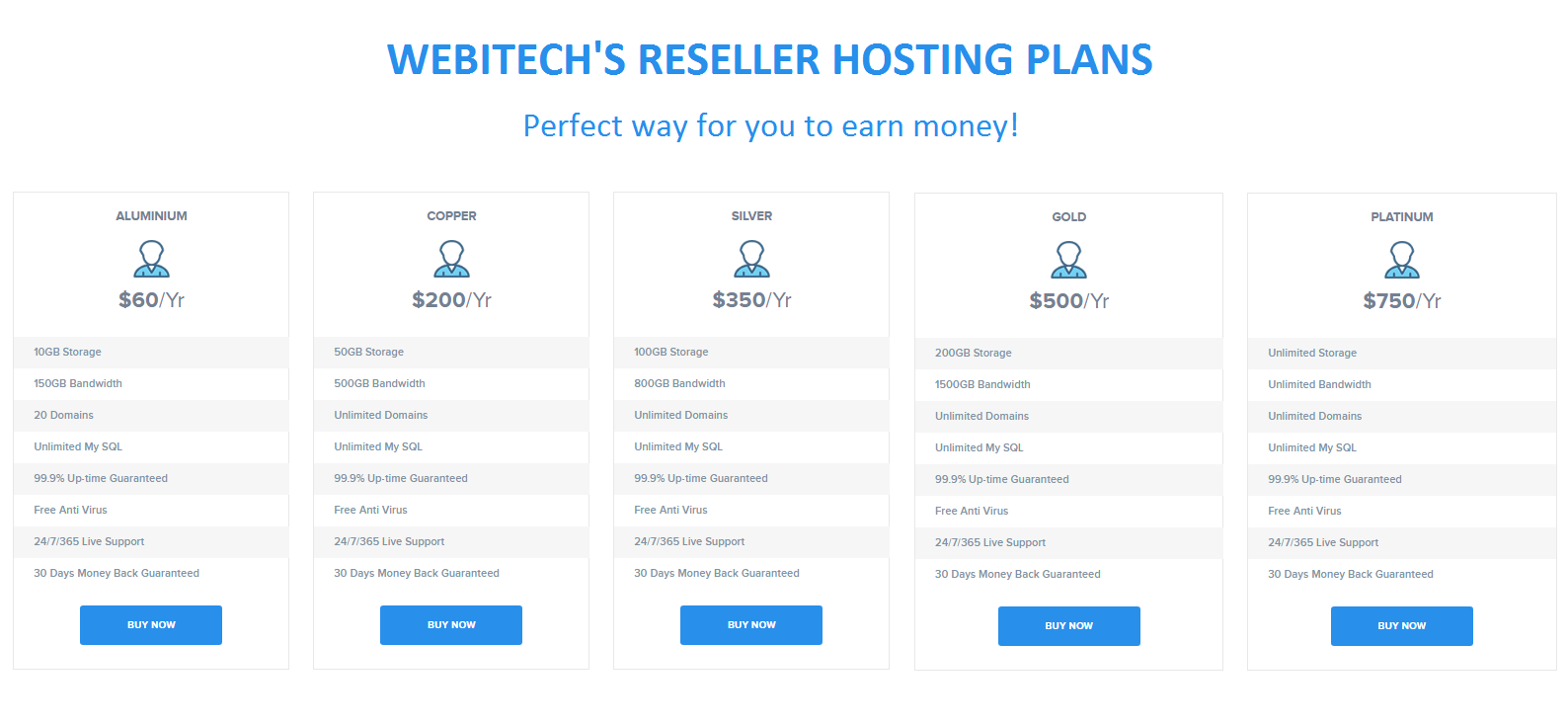 Reseller Hosting Plans by WebITech